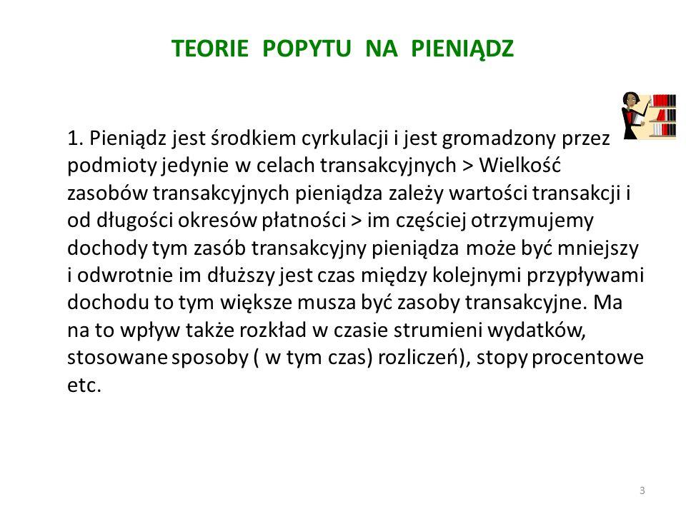 TEORIE POPYTU NA PIENIĄDZ 1.