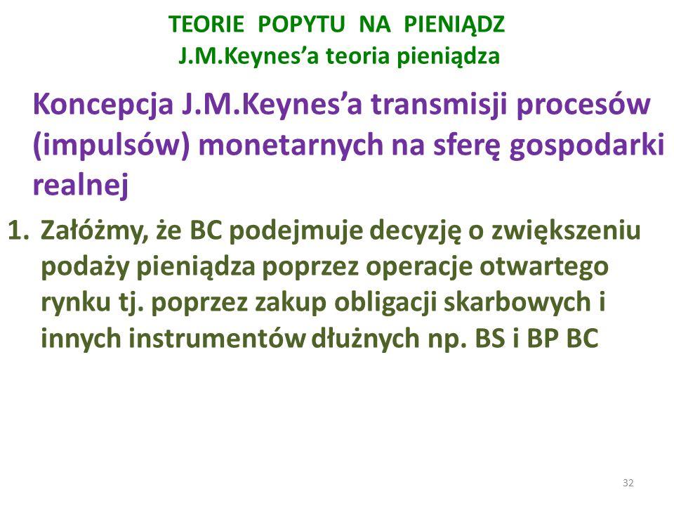 TEORIE POPYTU NA PIENIĄDZ J.M.Keynes'a teoria pieniądza Koncepcja J.M.Keynes'a transmisji procesów (impulsów) monetarnych na sferę gospodarki realnej 1.Załóżmy, że BC podejmuje decyzję o zwiększeniu podaży pieniądza poprzez operacje otwartego rynku tj.