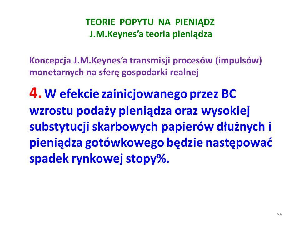 TEORIE POPYTU NA PIENIĄDZ J.M.Keynes'a teoria pieniądza Koncepcja J.M.Keynes'a transmisji procesów (impulsów) monetarnych na sferę gospodarki realnej 4.