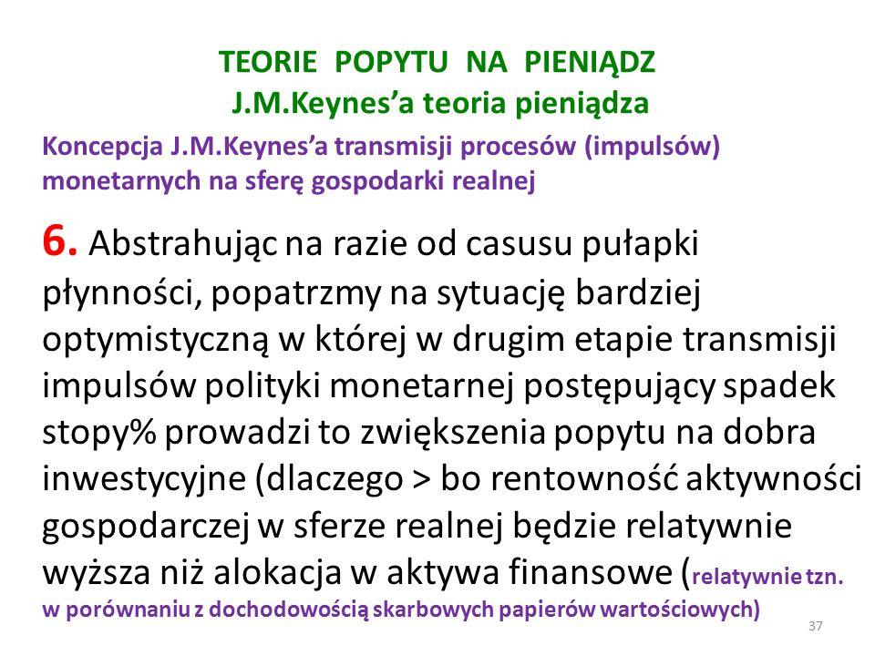 TEORIE POPYTU NA PIENIĄDZ J.M.Keynes'a teoria pieniądza Koncepcja J.M.Keynes'a transmisji procesów (impulsów) monetarnych na sferę gospodarki realnej 6.
