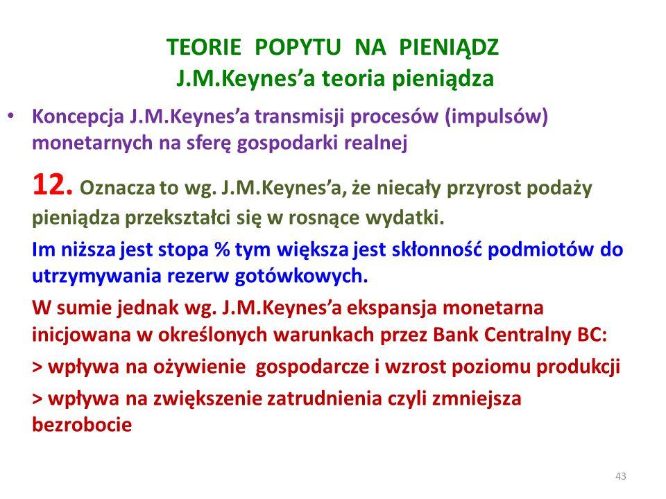 TEORIE POPYTU NA PIENIĄDZ J.M.Keynes'a teoria pieniądza Koncepcja J.M.Keynes'a transmisji procesów (impulsów) monetarnych na sferę gospodarki realnej 12.
