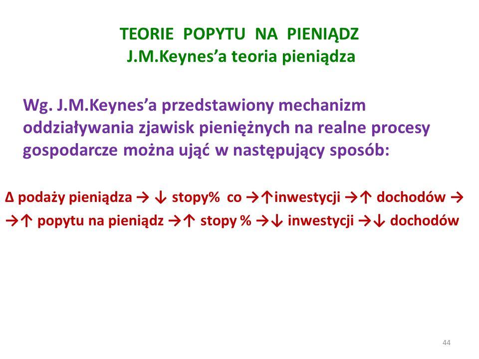 TEORIE POPYTU NA PIENIĄDZ J.M.Keynes'a teoria pieniądza Wg. J.M.Keynes'a przedstawiony mechanizm oddziaływania zjawisk pieniężnych na realne procesy g