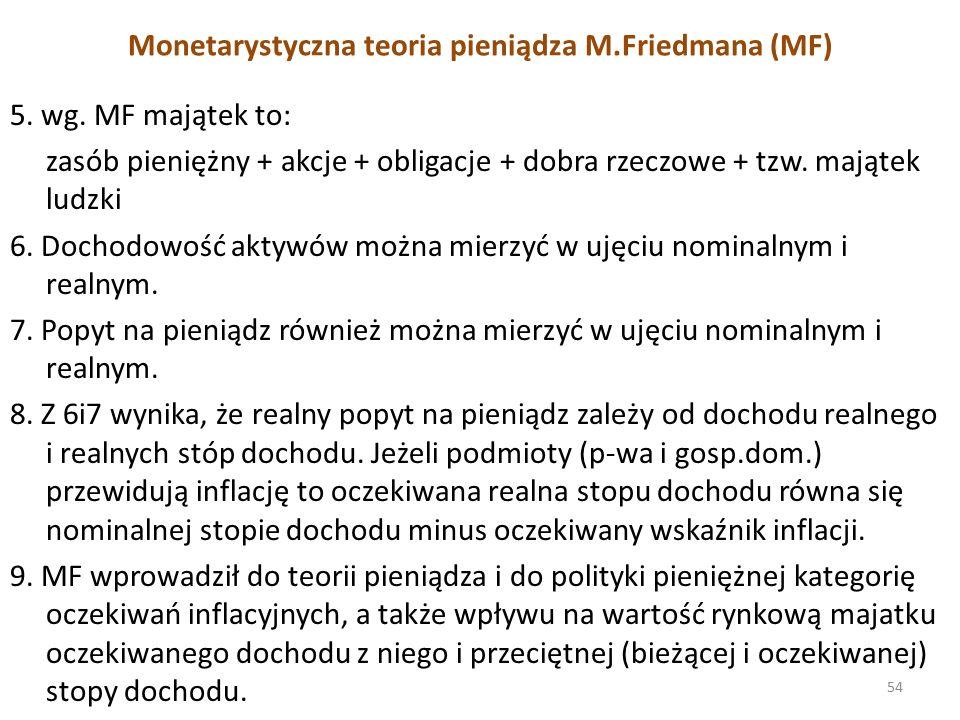Monetarystyczna teoria pieniądza M.Friedmana (MF) 5.