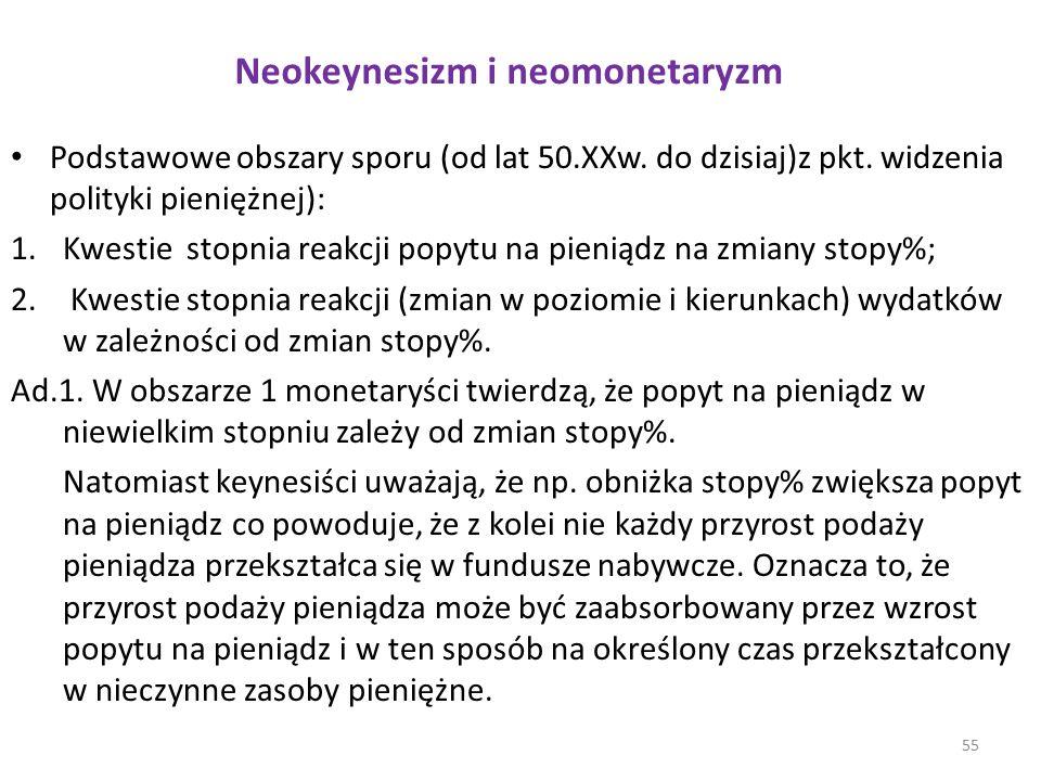 Neokeynesizm i neomonetaryzm Podstawowe obszary sporu (od lat 50.XXw.