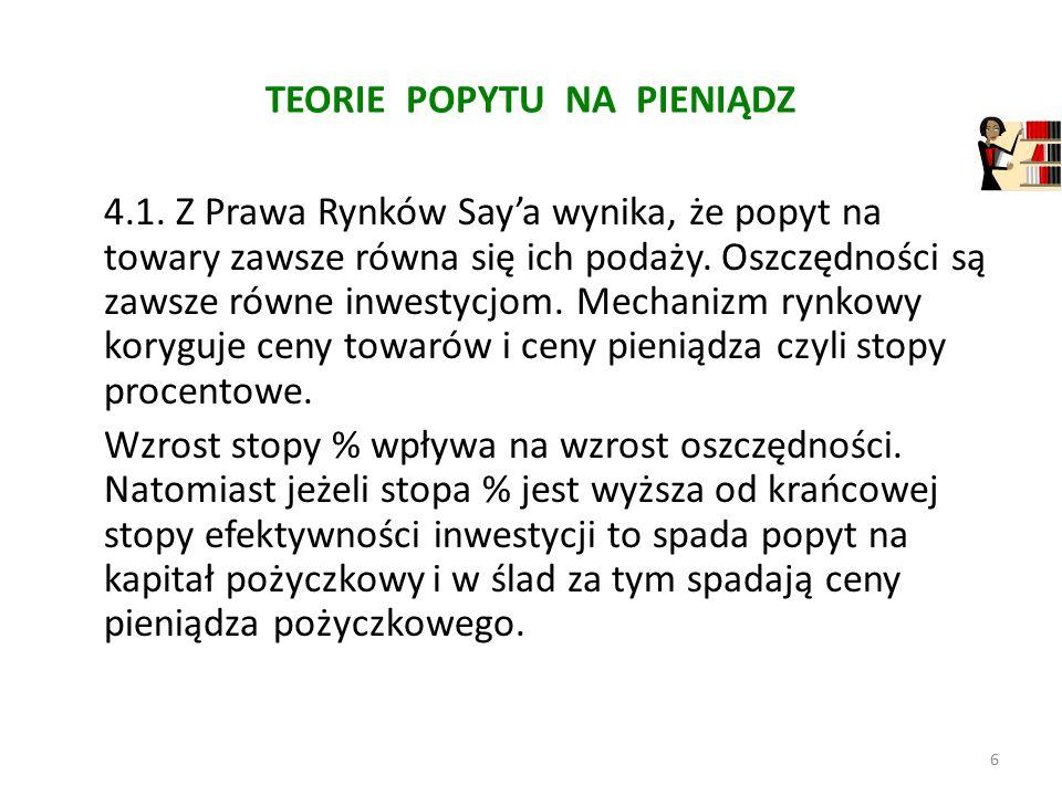 TEORIE POPYTU NA PIENIĄDZ 4.1.