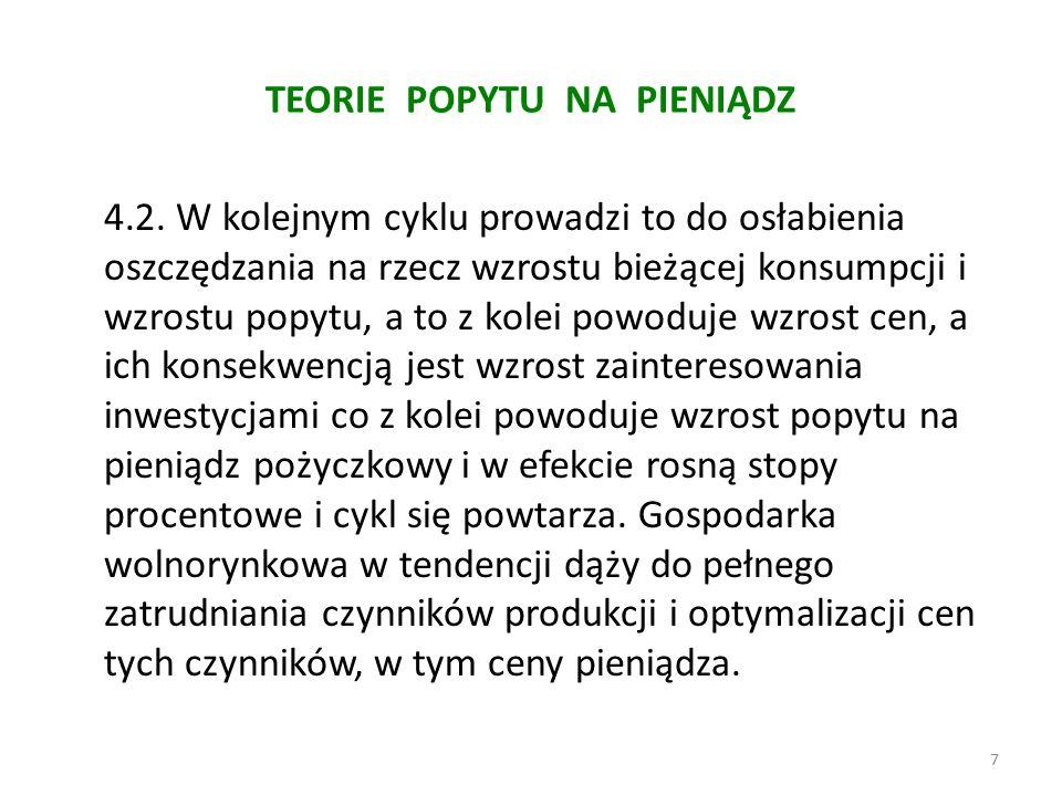 TEORIE POPYTU NA PIENIĄDZ 4.2.