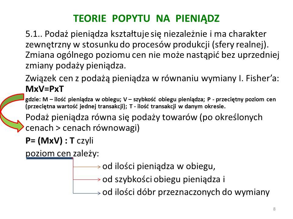 TEORIE POPYTU NA PIENIĄDZ 5.2.Wg. założeń modelu I.