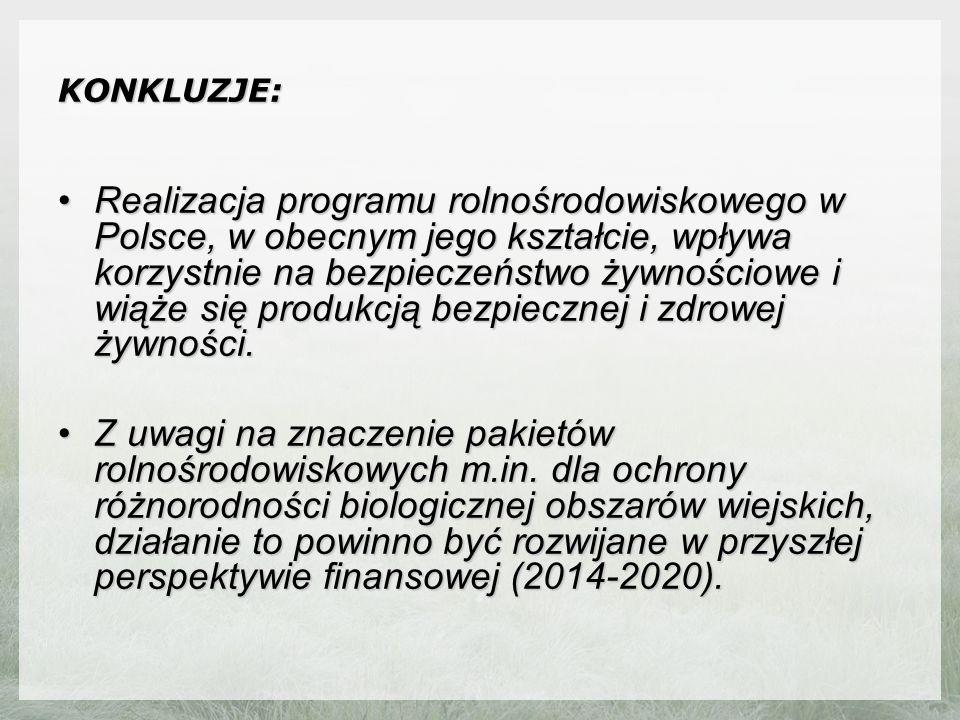 KONKLUZJE: Realizacja programu rolnośrodowiskowego w Polsce, w obecnym jego kształcie, wpływa korzystnie na bezpieczeństwo żywnościowe i wiąże się produkcją bezpiecznej i zdrowej żywności.Realizacja programu rolnośrodowiskowego w Polsce, w obecnym jego kształcie, wpływa korzystnie na bezpieczeństwo żywnościowe i wiąże się produkcją bezpiecznej i zdrowej żywności.