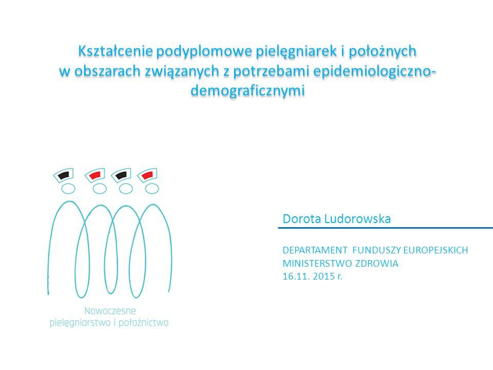 Kształcenie podyplomowe pielęgniarek i położnych w obszarach związanych z potrzebami epidemiologiczno- demograficznymi Dorota Ludorowska DEPARTAMENT FUNDUSZY EUROPEJSKICH MINISTERSTWO ZDROWIA 16.11.