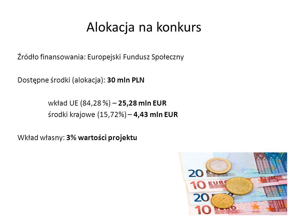 Alokacja na konkurs Źródło finansowania: Europejski Fundusz Społeczny Dostępne środki (alokacja): 30 mln PLN wkład UE (84,28 %) – 25,28 mln EUR środki krajowe (15,72%) – 4,43 mln EUR Wkład własny: 3% wartości projektu