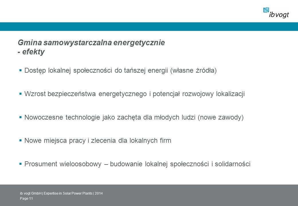 ib vogt GmbH | Expertise in Solar Power Plants | 2014 Page 11 Gmina samowystarczalna energetycznie - efekty  Dostęp lokalnej społeczności do tańszej energii (własne żródła)  Wzrost bezpieczeństwa energetycznego i potencjał rozwojowy lokalizacji  Nowoczesne technologie jako zachęta dla młodych ludzi (nowe zawody)  Nowe miejsca pracy i zlecenia dla lokalnych firm  Prosument wieloosobowy – budowanie lokalnej społeczności i solidarności