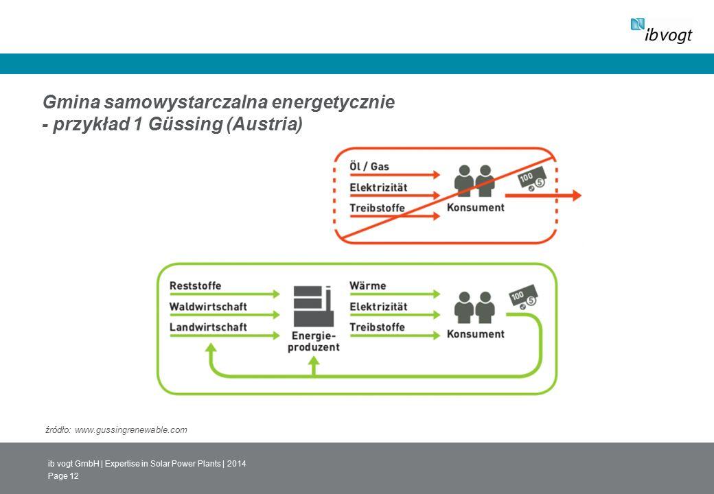 ib vogt GmbH | Expertise in Solar Power Plants | 2014 Page 12 Gmina samowystarczalna energetycznie - przykład 1 Güssing (Austria) źródło: www.gussingrenewable.com