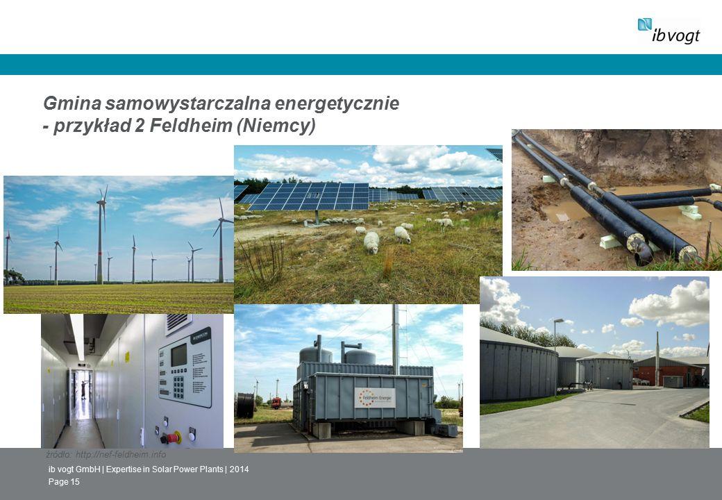 ib vogt GmbH | Expertise in Solar Power Plants | 2014 Page 15 Gmina samowystarczalna energetycznie - przykład 2 Feldheim (Niemcy) Źr źródło: http://nef-feldheim.info
