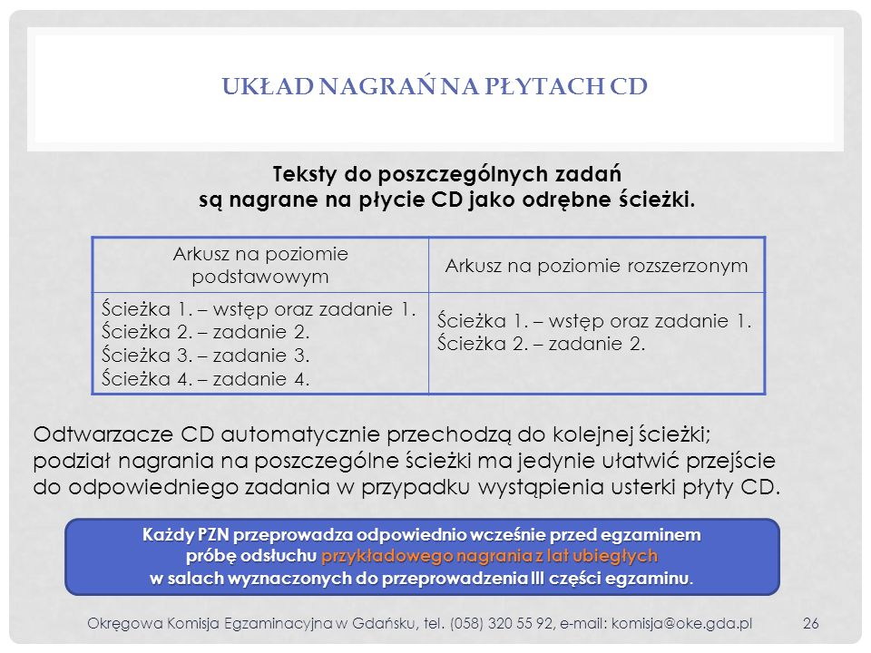 UKŁAD NAGRAŃ NA PŁYTACH CD Teksty do poszczególnych zadań są nagrane na płycie CD jako odrębne ścieżki.