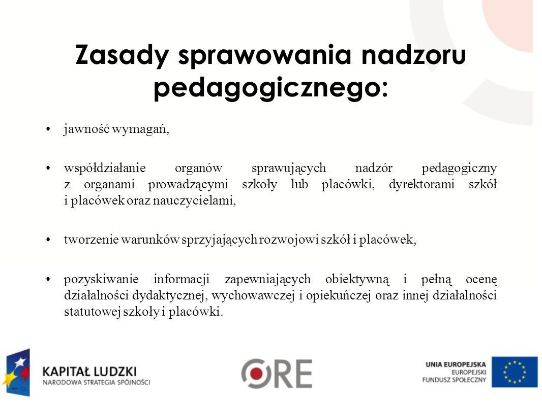 Zasady sprawowania nadzoru pedagogicznego: jawność wymagań, współdziałanie organów sprawujących nadzór pedagogiczny z organami prowadzącymi szkoły lub