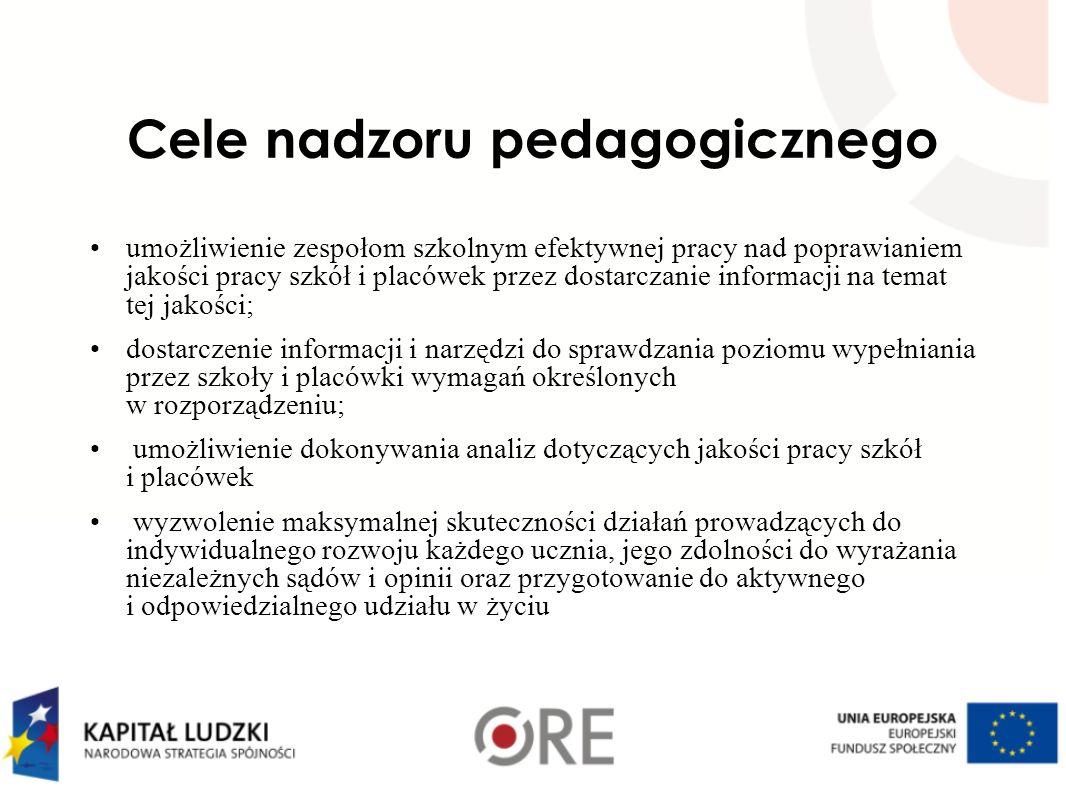 Cele nadzoru pedagogicznego umożliwienie zespołom szkolnym efektywnej pracy nad poprawianiem jakości pracy szkół i placówek przez dostarczanie informa