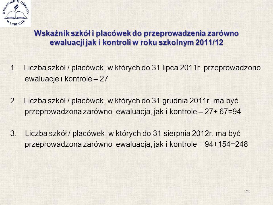 Wskaźnik szkół i placówek do przeprowadzenia zarówno ewaluacji jak i kontroli w roku szkolnym 2011/12 1.Liczba szkół / placówek, w których do 31 lipca
