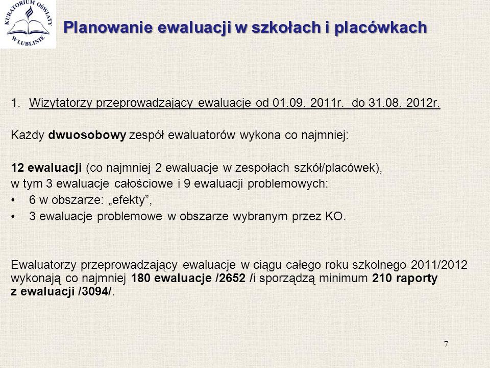Planowanie ewaluacji w szkołach i placówkach 2.Wizytatorzy przeprowadzający ewaluacje od 01.01.