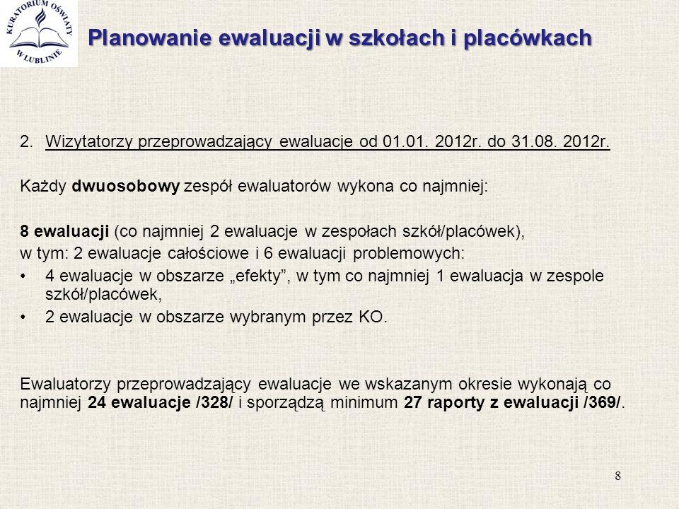 Planowanie ewaluacji w szkołach i placówkach 3.Wizytatorzy przeprowadzający ewaluacje od 01.03.2012r.