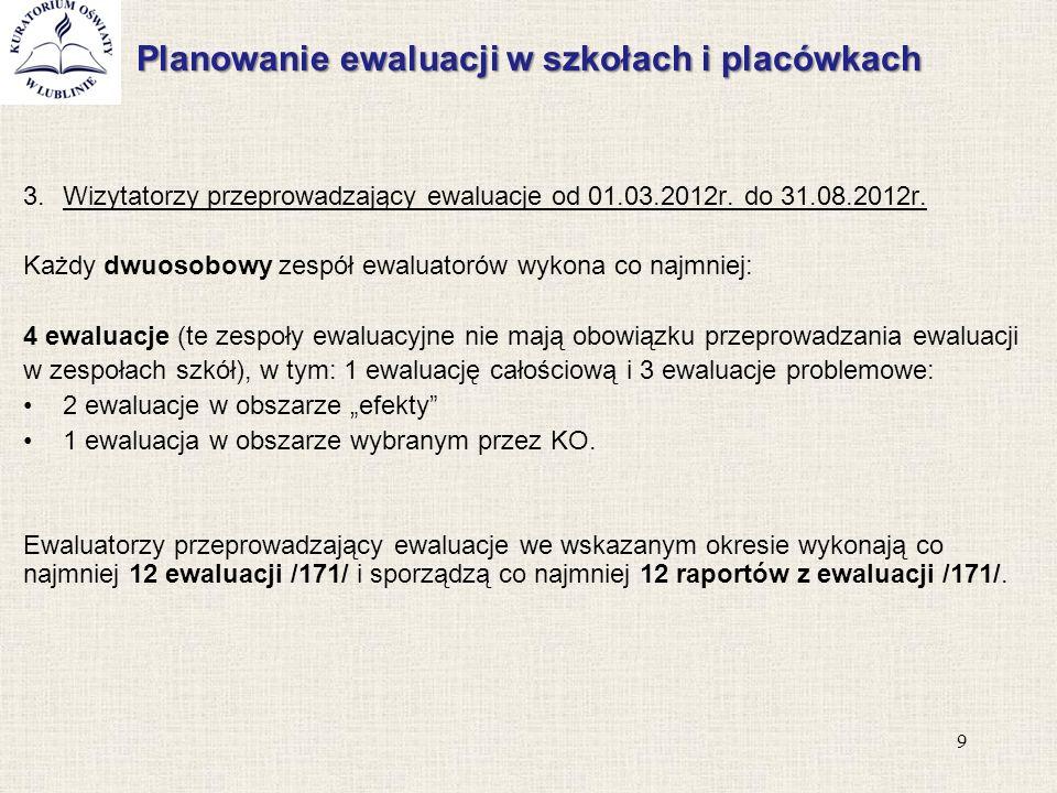 Kontrole planowe w szkołach i placówkach 20 L.p.