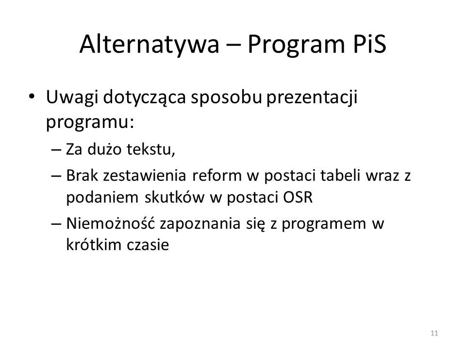 Alternatywa – Program PiS Uwagi dotycząca sposobu prezentacji programu: – Za dużo tekstu, – Brak zestawienia reform w postaci tabeli wraz z podaniem skutków w postaci OSR – Niemożność zapoznania się z programem w krótkim czasie 11