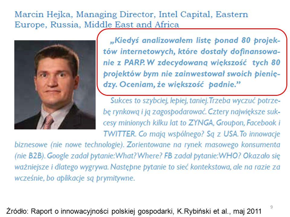 """Diagnoza Struktury państwa to często """"nieprzyjazne draństwo które jest hamulcem rozwojowym Polski Potrzebne są zmiany !!."""