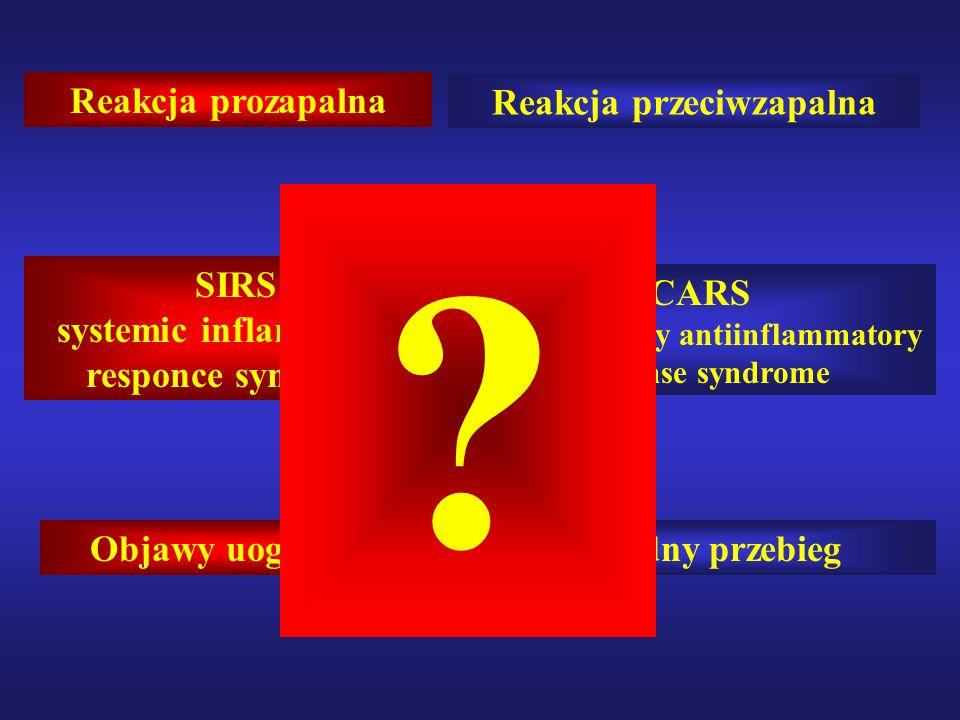 SIRS systemic inflammatory responce syndrome CARS compensatory antiinflammatory response syndrome Reakcja prozapalna Reakcja przeciwzapalna Objawy uogólnioneŁagodny przebieg