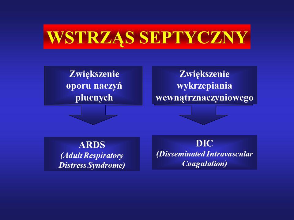 WSTRZĄS SEPTYCZNY ARDS (Adult Respiratory Distress Syndrome) DIC (Disseminated Intravascular Coagulation) Zwiększenie oporu naczyń płucnych Zwiększeni