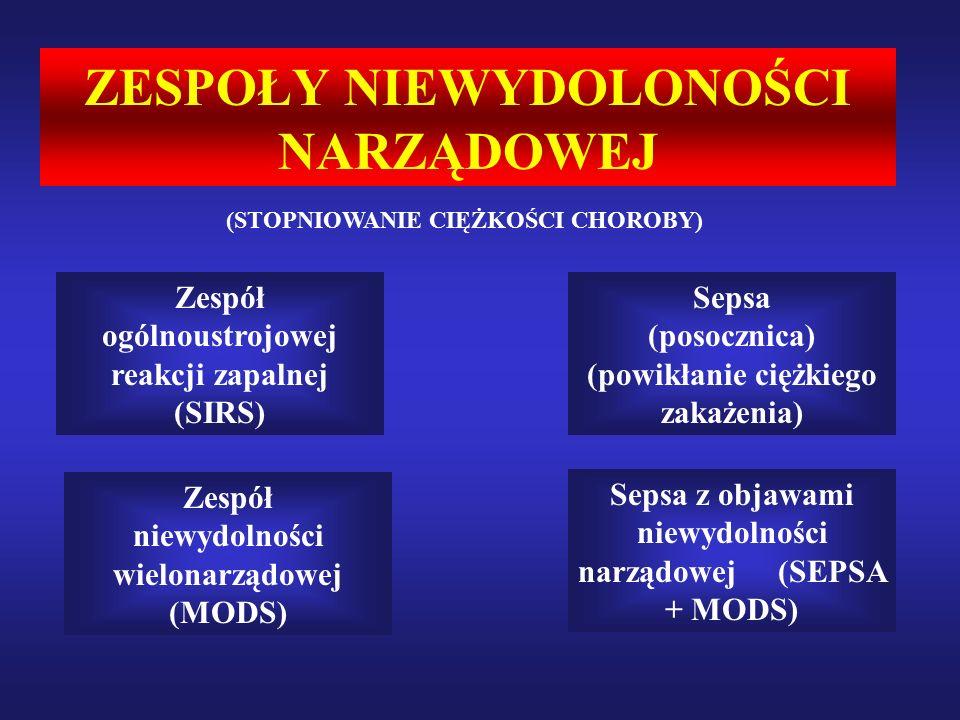 ZESPOŁY NIEWYDOLONOŚCI NARZĄDOWEJ (STOPNIOWANIE CIĘŻKOŚCI CHOROBY) Zespół ogólnoustrojowej reakcji zapalnej (SIRS) Sepsa (posocznica) (powikłanie ciężkiego zakażenia) Sepsa z objawami niewydolności narządowej (SEPSA + MODS) Zespół niewydolności wielonarządowej (MODS)