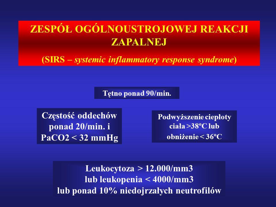 ZESPÓŁ OGÓLNOUSTROJOWEJ REAKCJI ZAPALNEJ (SIRS – systemic inflammatory response syndrome) Podwyższenie ciepłoty ciała >38ºC lub obniżenie < 36ºC Tętno ponad 90/min.