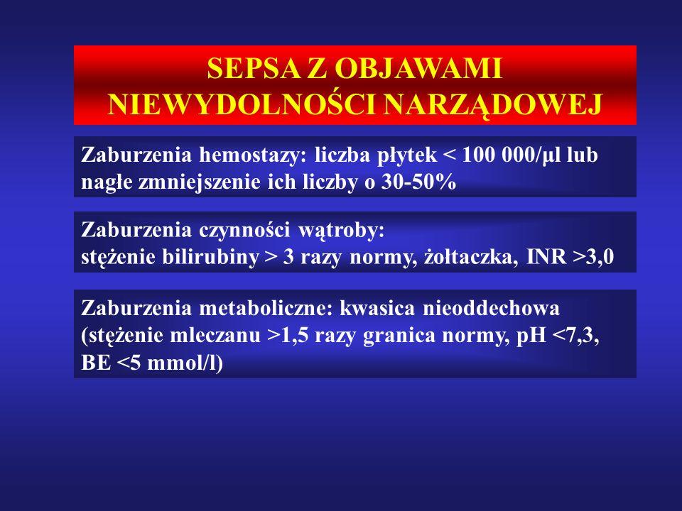 SEPSA Z OBJAWAMI NIEWYDOLNOŚCI NARZĄDOWEJ Zaburzenia hemostazy: liczba płytek < 100 000/μl lub nagłe zmniejszenie ich liczby o 30-50% Zaburzenia czynności wątroby: stężenie bilirubiny > 3 razy normy, żołtaczka, INR >3,0 Zaburzenia metaboliczne: kwasica nieoddechowa (stężenie mleczanu >1,5 razy granica normy, pH <7,3, BE <5 mmol/l)