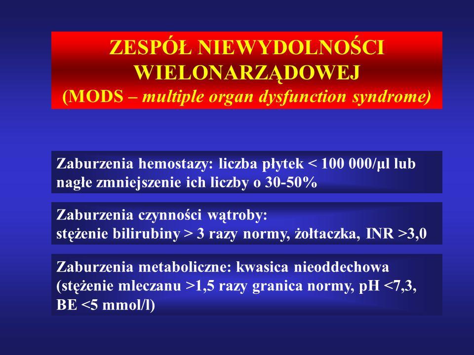 ZESPÓŁ NIEWYDOLNOŚCI WIELONARZĄDOWEJ (MODS – multiple organ dysfunction syndrome) Zaburzenia hemostazy: liczba płytek < 100 000/μl lub nagłe zmniejszenie ich liczby o 30-50% Zaburzenia czynności wątroby: stężenie bilirubiny > 3 razy normy, żołtaczka, INR >3,0 Zaburzenia metaboliczne: kwasica nieoddechowa (stężenie mleczanu >1,5 razy granica normy, pH <7,3, BE <5 mmol/l)