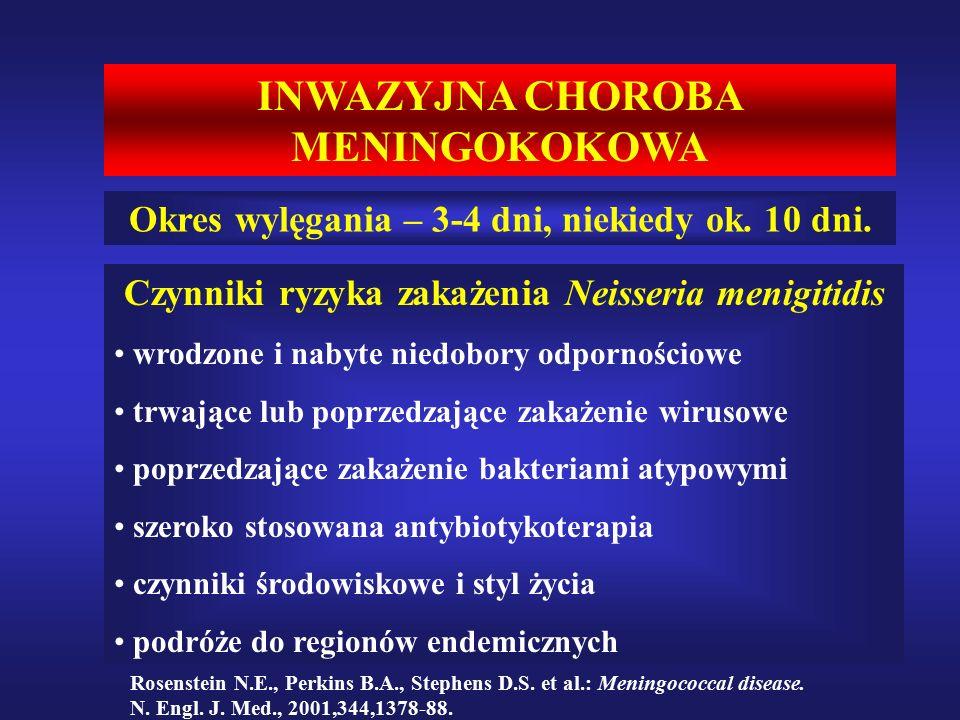 INWAZYJNA CHOROBA MENINGOKOKOWA Okres wylęgania – 3-4 dni, niekiedy ok.