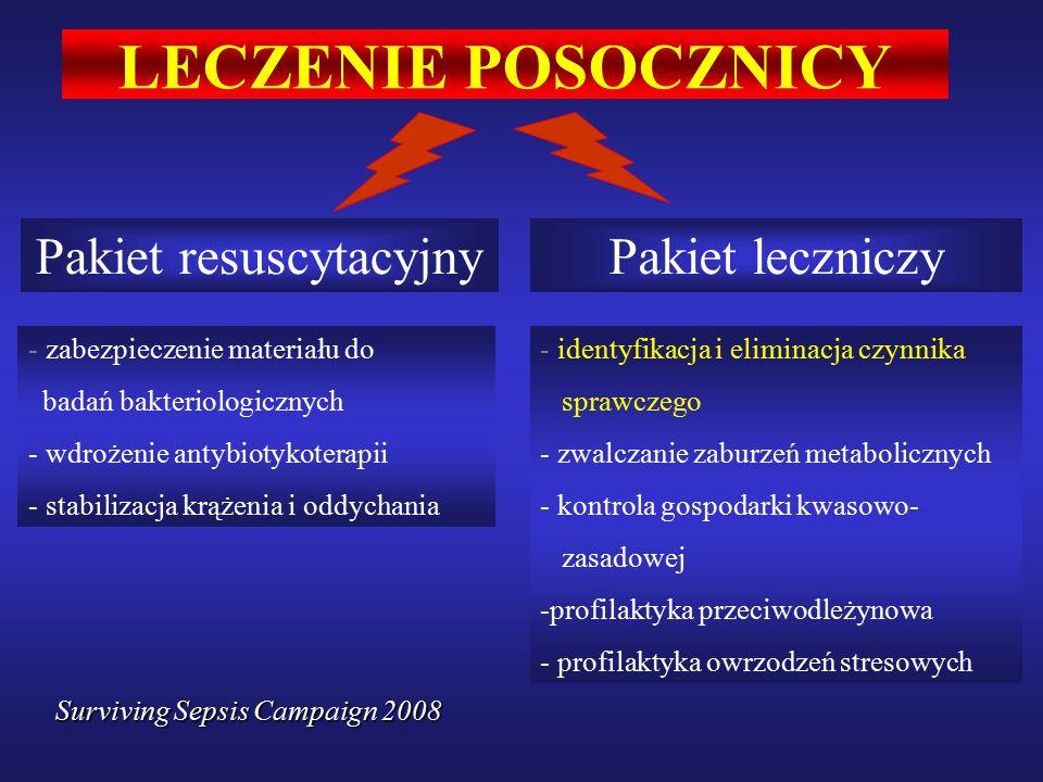 LECZENIE POSOCZNICY Pakiet resuscytacyjny - zabezpieczenie materiału do badań bakteriologicznych - wdrożenie antybiotykoterapii - stabilizacja krążenia i oddychania Pakiet leczniczy - identyfikacja i eliminacja czynnika sprawczego - zwalczanie zaburzeń metabolicznych - kontrola gospodarki kwasowo- zasadowej -profilaktyka przeciwodleżynowa - profilaktyka owrzodzeń stresowych Surviving Sepsis Campaign 2008