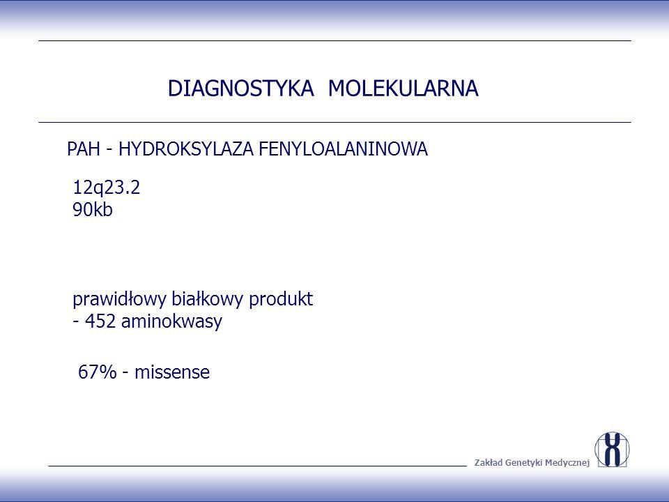 Zakład Genetyki Medycznej DIAGNOSTYKA MOLEKULARNA PAH - HYDROKSYLAZA FENYLOALANINOWA 12q23.2 90kb prawidłowy białkowy produkt - 452 aminokwasy 67% - missense