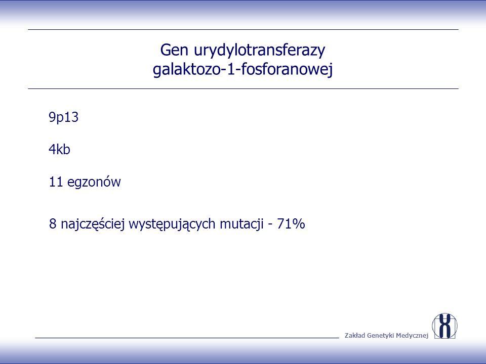 Zakład Genetyki Medycznej Gen urydylotransferazy galaktozo-1-fosforanowej 9p13 4kb 11 egzonów 8 najczęściej występujących mutacji - 71%
