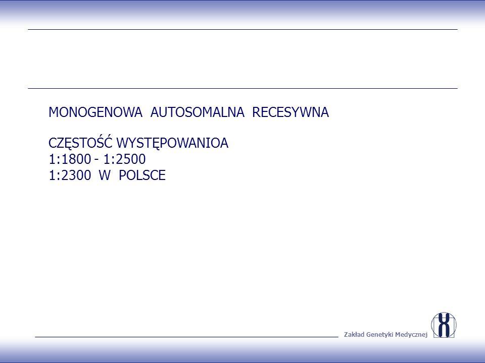 Zakład Genetyki Medycznej CZĘSTOŚĆ WYSTĘPOWANIOA 1:1800 - 1:2500 1:2300 W POLSCE MONOGENOWA AUTOSOMALNA RECESYWNA
