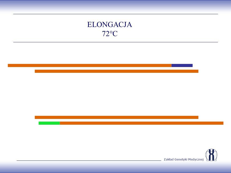 Zakład Genetyki Medycznej ELONGACJA 72°C