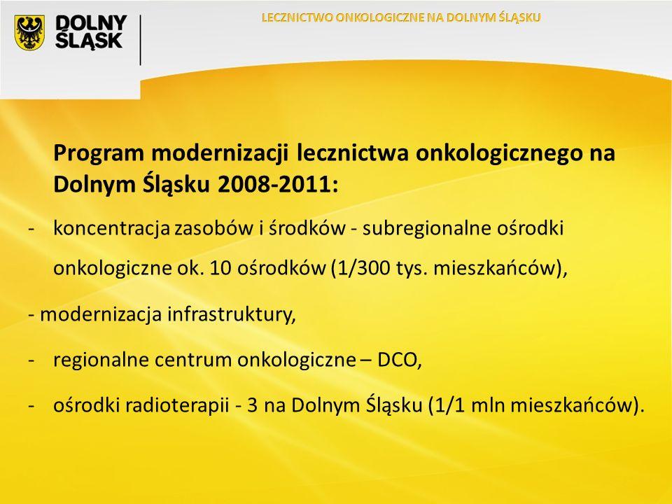 Program modernizacji lecznictwa onkologicznego na Dolnym Śląsku 2008-2011: -koncentracja zasobów i środków - subregionalne ośrodki onkologiczne ok.