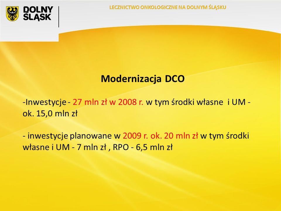 Modernizacja DCO -Inwestycje - 27 mln zł w 2008 r.