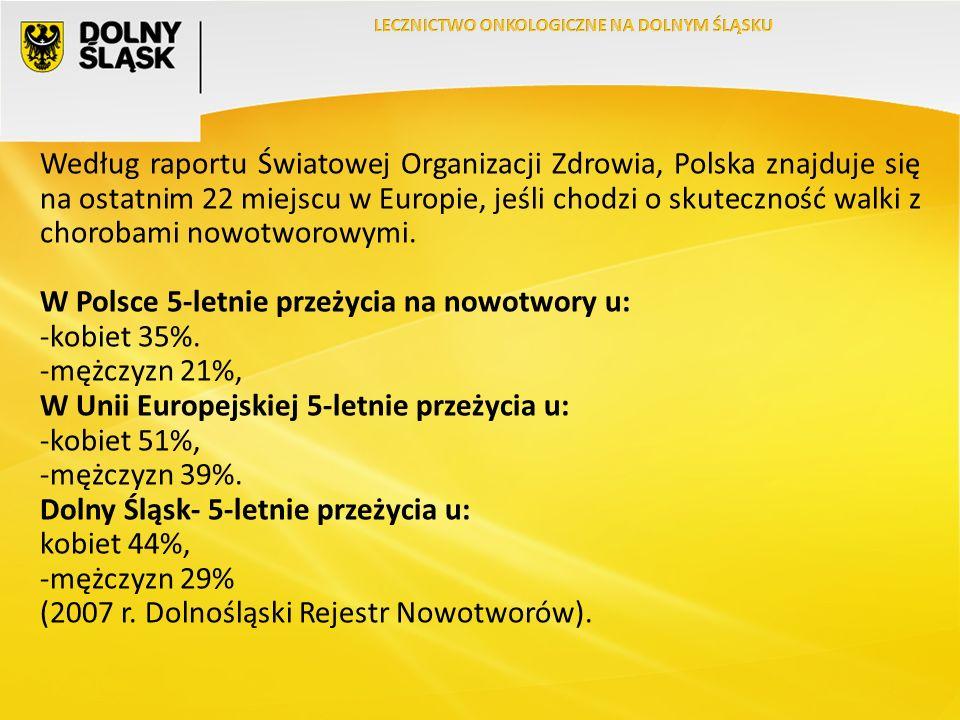Według raportu Światowej Organizacji Zdrowia, Polska znajduje się na ostatnim 22 miejscu w Europie, jeśli chodzi o skuteczność walki z chorobami nowotworowymi.
