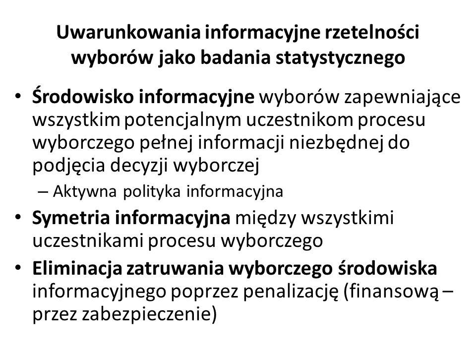 Uwarunkowania informacyjne rzetelności wyborów jako badania statystycznego Środowisko informacyjne wyborów zapewniające wszystkim potencjalnym uczestnikom procesu wyborczego pełnej informacji niezbędnej do podjęcia decyzji wyborczej – Aktywna polityka informacyjna Symetria informacyjna między wszystkimi uczestnikami procesu wyborczego Eliminacja zatruwania wyborczego środowiska informacyjnego poprzez penalizację (finansową – przez zabezpieczenie)