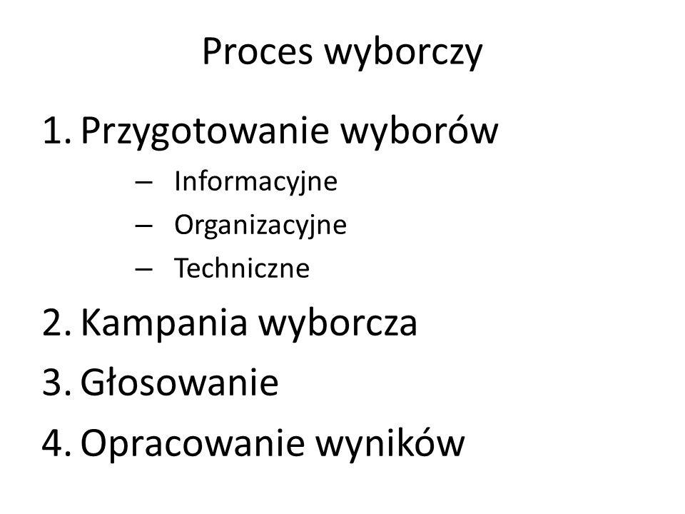 Proces wyborczy 1.Przygotowanie wyborów – Informacyjne – Organizacyjne – Techniczne 2.Kampania wyborcza 3.Głosowanie 4.Opracowanie wyników