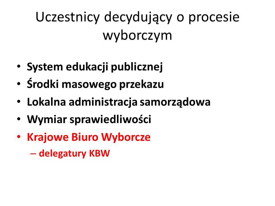 Uczestnicy decydujący o procesie wyborczym System edukacji publicznej Środki masowego przekazu Lokalna administracja samorządowa Wymiar sprawiedliwości Krajowe Biuro Wyborcze – delegatury KBW