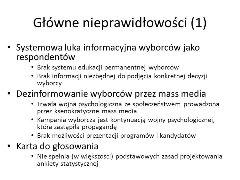 Główne nieprawidłowości (1) Systemowa luka informacyjna wyborców jako respondentów Brak systemu edukacji permanentnej wyborców Brak informacji niezbędnej do podjęcia konkretnej decyzji wyborcy Dezinformowanie wyborców przez mass media Trwała wojna psychologiczna ze społeczeństwem prowadzona przez ksenokratyczne mass media Kampania wyborcza jest kontynuacją wojny psychologicznej, która zastąpiła propagandę Brak możliwości prezentacji programów i kandydatów Karta do głosowania Nie spełnia (w większości) podstawowych zasad projektowania ankiety statystycznej
