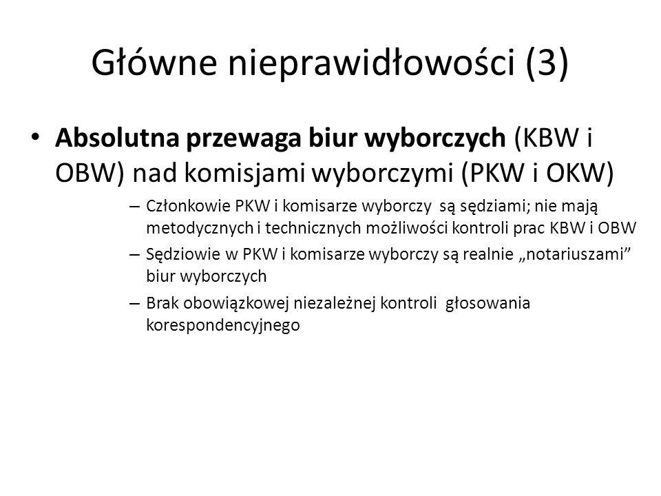 """Główne nieprawidłowości (3) Absolutna przewaga biur wyborczych (KBW i OBW) nad komisjami wyborczymi (PKW i OKW) – Członkowie PKW i komisarze wyborczy są sędziami; nie mają metodycznych i technicznych możliwości kontroli prac KBW i OBW – Sędziowie w PKW i komisarze wyborczy są realnie """"notariuszami biur wyborczych – Brak obowiązkowej niezależnej kontroli głosowania korespondencyjnego"""