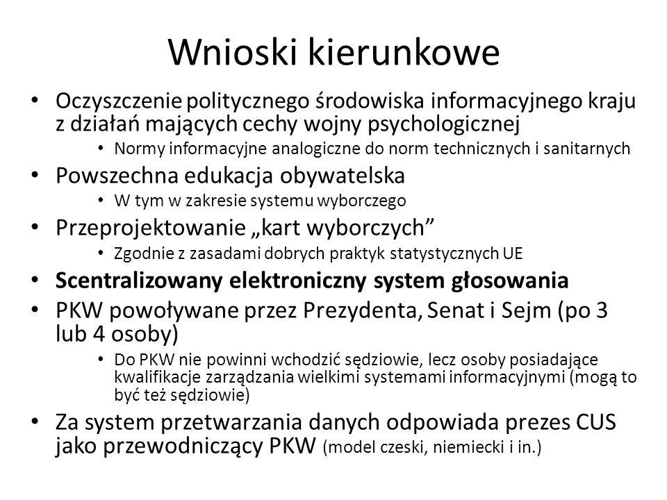 """Wnioski kierunkowe Oczyszczenie politycznego środowiska informacyjnego kraju z działań mających cechy wojny psychologicznej Normy informacyjne analogiczne do norm technicznych i sanitarnych Powszechna edukacja obywatelska W tym w zakresie systemu wyborczego Przeprojektowanie """"kart wyborczych Zgodnie z zasadami dobrych praktyk statystycznych UE Scentralizowany elektroniczny system głosowania PKW powoływane przez Prezydenta, Senat i Sejm (po 3 lub 4 osoby) Do PKW nie powinni wchodzić sędziowie, lecz osoby posiadające kwalifikacje zarządzania wielkimi systemami informacyjnymi (mogą to być też sędziowie) Za system przetwarzania danych odpowiada prezes CUS jako przewodniczący PKW (model czeski, niemiecki i in.)"""