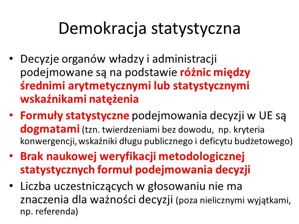 Demokracja statystyczna Decyzje organów władzy i administracji podejmowane są na podstawie różnic między średnimi arytmetycznymi lub statystycznymi wskaźnikami natężenia Formuły statystyczne podejmowania decyzji w UE są dogmatami (tzn.