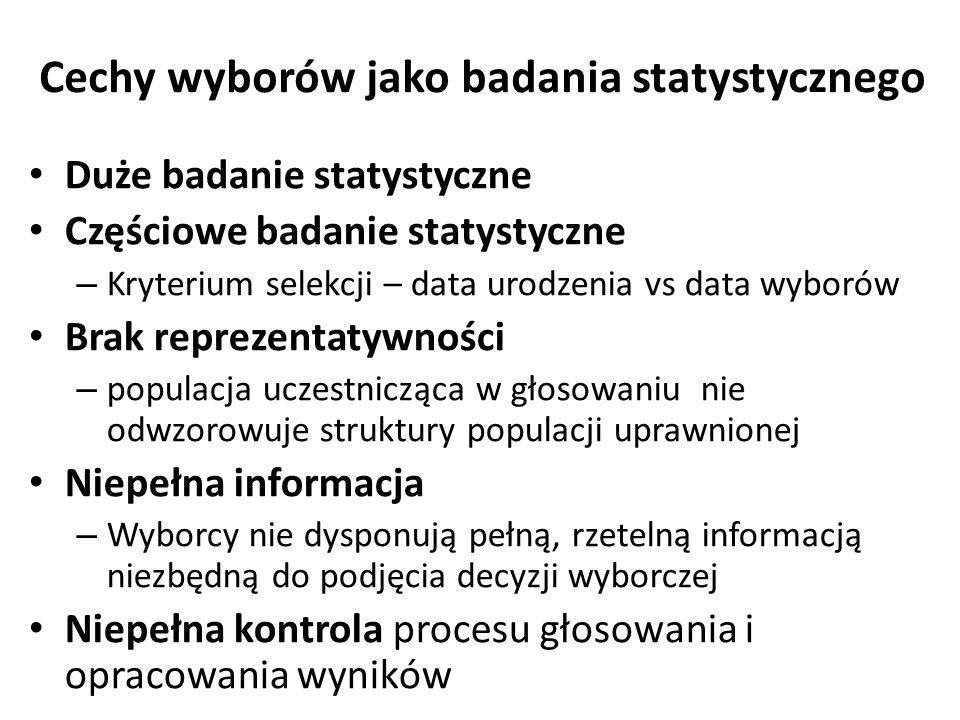 Cechy wyborów jako badania statystycznego Duże badanie statystyczne Częściowe badanie statystyczne – Kryterium selekcji – data urodzenia vs data wyborów Brak reprezentatywności – populacja uczestnicząca w głosowaniu nie odwzorowuje struktury populacji uprawnionej Niepełna informacja – Wyborcy nie dysponują pełną, rzetelną informacją niezbędną do podjęcia decyzji wyborczej Niepełna kontrola procesu głosowania i opracowania wyników