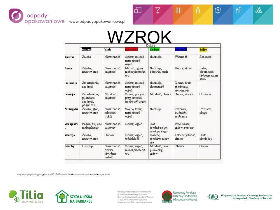 WZROK httpwww.psychologiawygladu.pl201505symbolika-kolorow-w-zyciu-codziennym.html